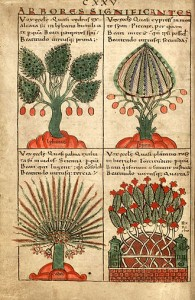 Arbres symbolisant les Huit Béatitudes